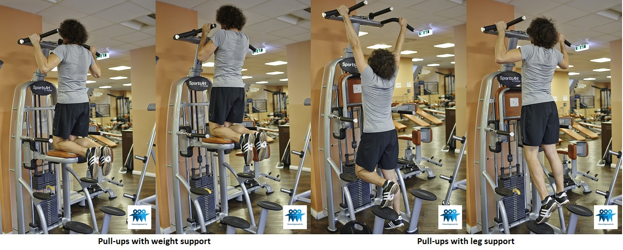 Pull-ups with support