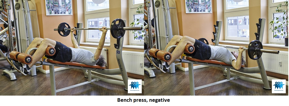 Bench press negative